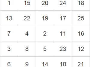 Как создать таблицу в Опен Офис